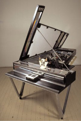 Piano de Butler