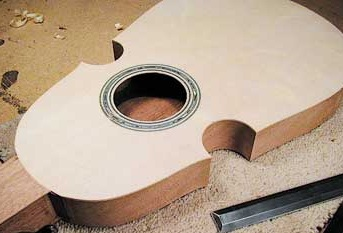 la caja armónica de una guitarra