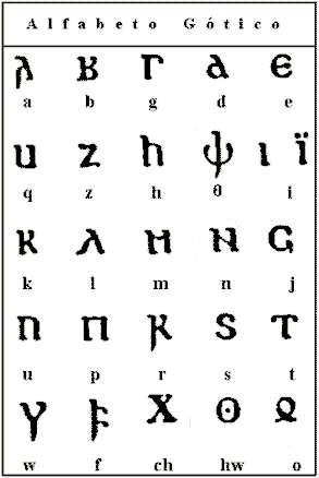 alfabeto letras goticas