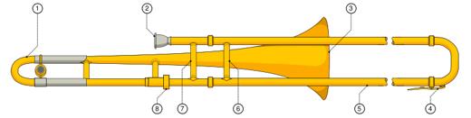 el trombon